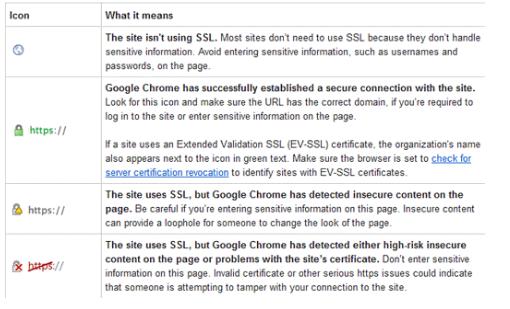 3_SSL-BrowserMeldungen
